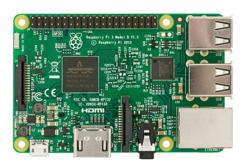 Raspberry Pi Call Blocking in the UK – Naturally Generating